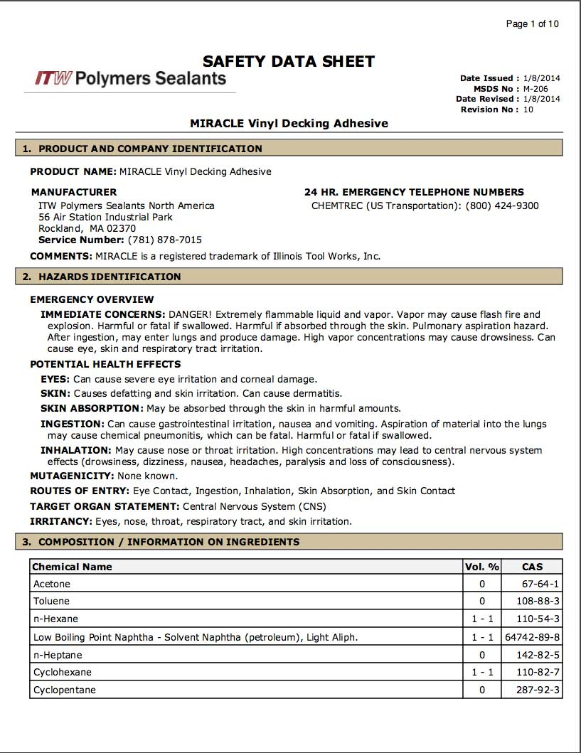 Intellideck ITW Safety Data Sheet